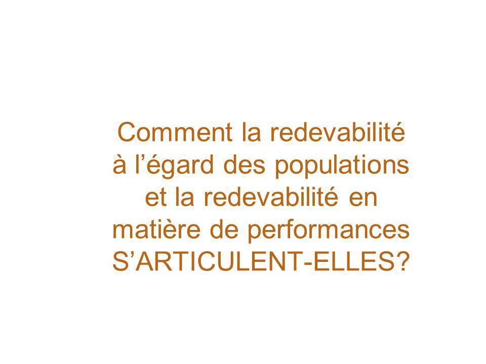 Comment la redevabilité à légard des populations et la redevabilité en matière de performances SARTICULENT-ELLES?