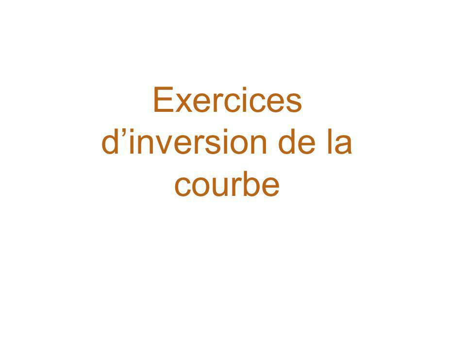 Exercices dinversion de la courbe