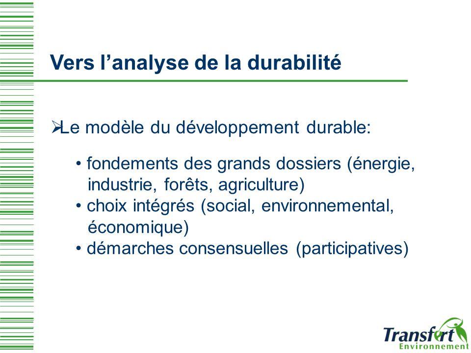 Vers lanalyse de la durabilité Le modèle du développement durable: fondements des grands dossiers (énergie, industrie, forêts, agriculture) choix intégrés (social, environnemental, économique) démarches consensuelles (participatives)