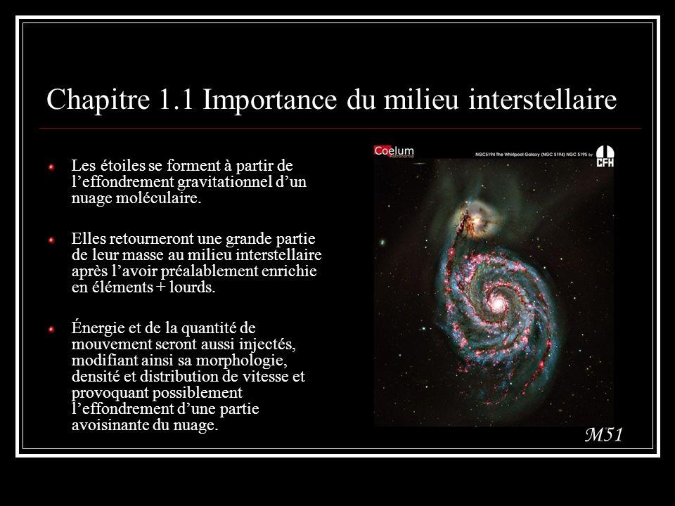 Chapitre 1.1 Importance du milieu interstellaire Les étoiles se forment à partir de leffondrement gravitationnel dun nuage moléculaire. Elles retourne