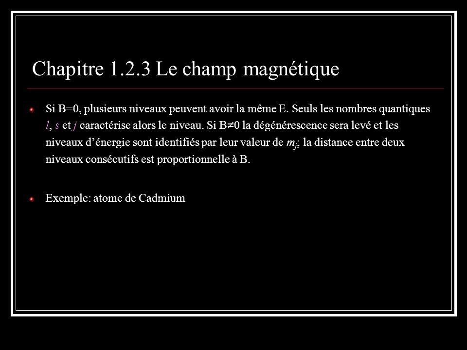 Chapitre 1.2.3 Le champ magnétique Si B=0, plusieurs niveaux peuvent avoir la même E. Seuls les nombres quantiques l, s et j caractérise alors le nive