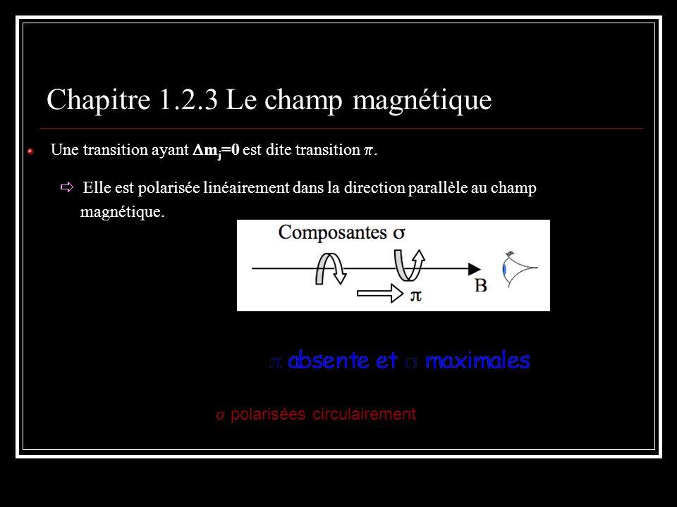 Une transition ayant m j =0 est dite transition. Elle est polarisée linéairement dans la direction parallèle au champ magnétique. polarisées circulair