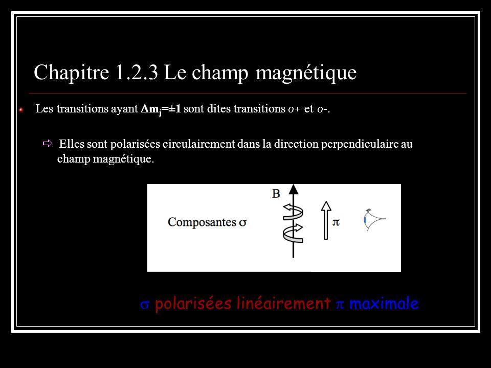 Chapitre 1.2.3 Le champ magnétique Les transitions ayant m j =±1 sont dites transitions et -. Elles sont polarisées circulairement dans la direction p