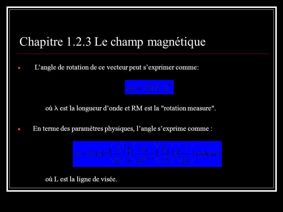 Chapitre 1.2.3 Le champ magnétique Langle de rotation de ce vecteur peut sexprimer comme: où est la longueur donde et RM est la
