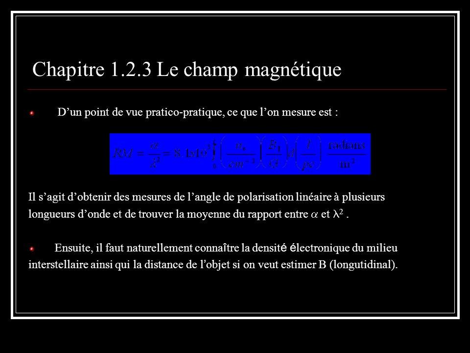 Chapitre 1.2.3 Le champ magnétique Dun point de vue pratico-pratique, ce que lon mesure est : Il sagit dobtenir des mesures de langle de polarisation