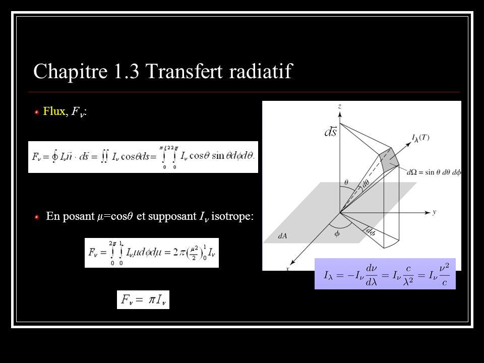 Chapitre 1.3 Transfert radiatif Flux, F : En posant =cos et supposant I isotrope: