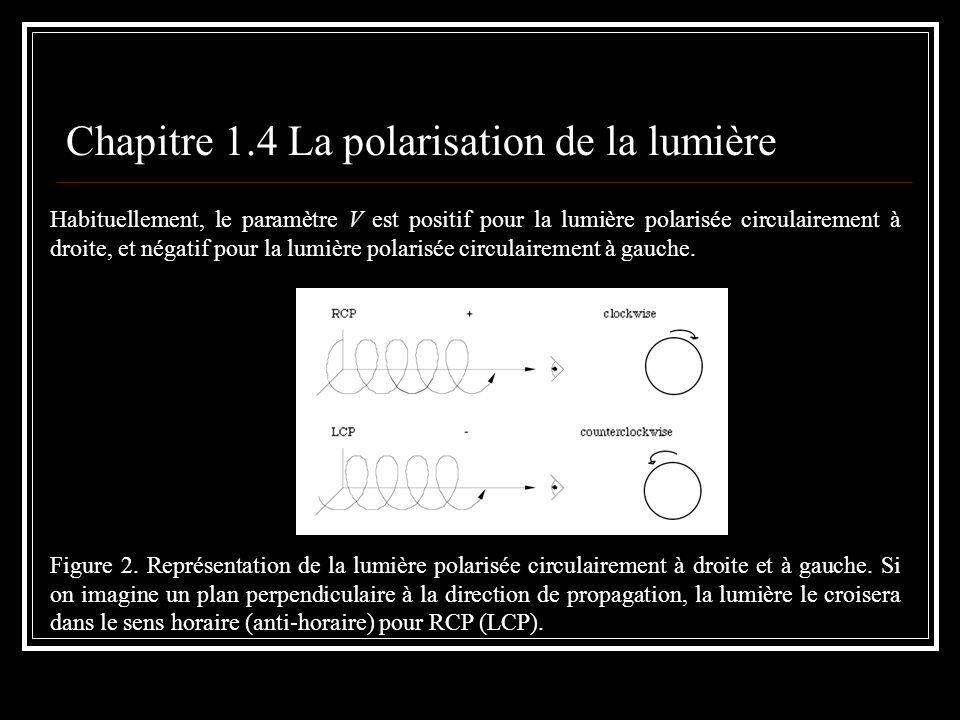 Chapitre 1.4 La polarisation de la lumière Habituellement, le paramètre V est positif pour la lumière polarisée circulairement à droite, et négatif po