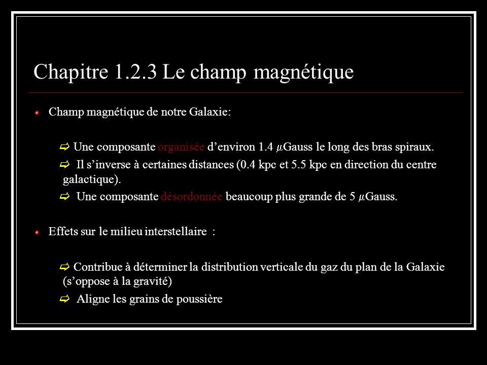Chapitre 1.2.3 Le champ magnétique Rôle très important dans la contraction gravitationnelle des nuages moléculaire Cause la rotation de Faraday Crucial pour la radiation synchrotron Comment on le mesure.