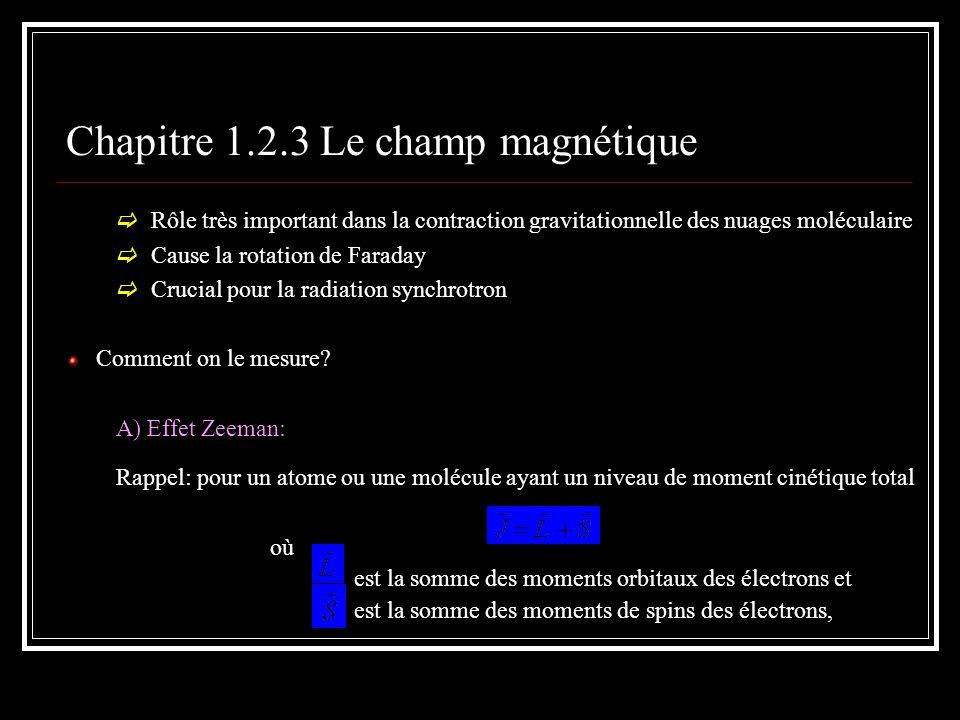 Chapitre 1.2.3 Le champ magnétique Les nombres quantiques caractérisant la particule sont : n : Caractérise la couche électronique (n=1,2,3,4…) dans laquelle se trouve les électrons (noté : K, L, M, N).