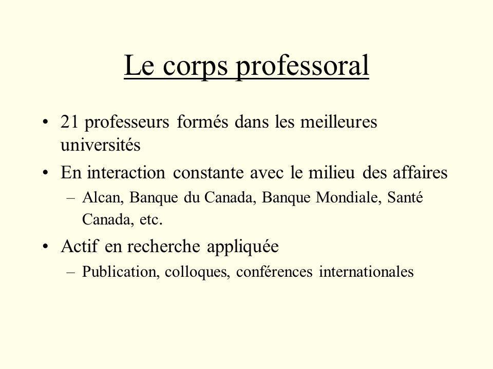 Le corps professoral 21 professeurs formés dans les meilleures universités En interaction constante avec le milieu des affaires –Alcan, Banque du Canada, Banque Mondiale, Santé Canada, etc.