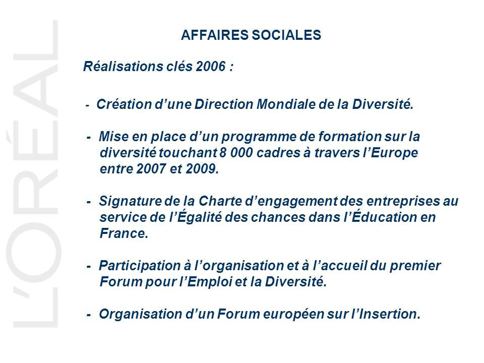 AFFAIRES SOCIALES Réalisations clés 2006 : - Création dune Direction Mondiale de la Diversité. - Mise en place dun programme de formation sur la diver