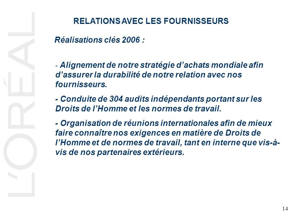 14 Réalisations clés 2006 : RELATIONS AVEC LES FOURNISSEURS - Alignement de notre stratégie dachats mondiale afin dassurer la durabilité de notre relation avec nos fournisseurs.