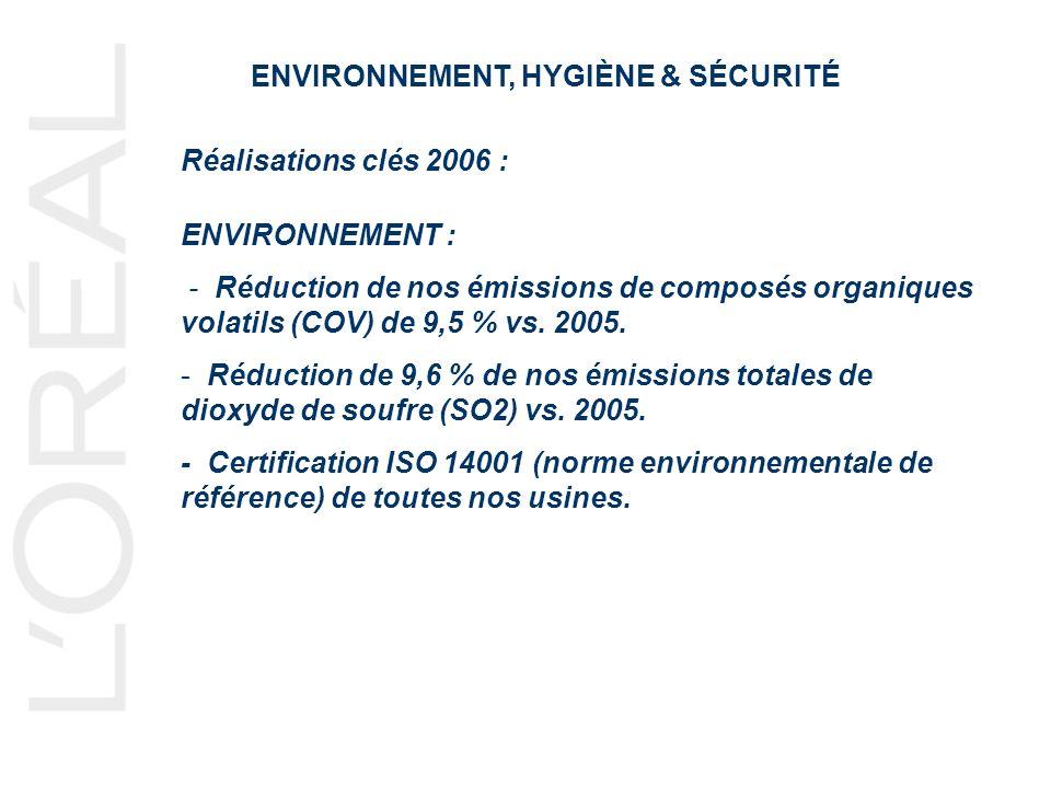 ENVIRONNEMENT, HYGIÈNE & SÉCURITÉ Réalisations clés 2006 : ENVIRONNEMENT : - Réduction de nos émissions de composés organiques volatils (COV) de 9,5 % vs.