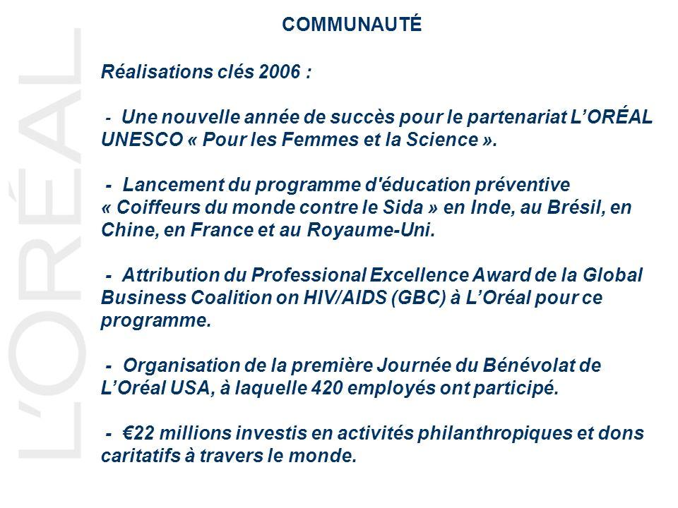 COMMUNAUTÉ Réalisations clés 2006 : - Une nouvelle année de succès pour le partenariat LORÉAL UNESCO « Pour les Femmes et la Science ». - Lancement du