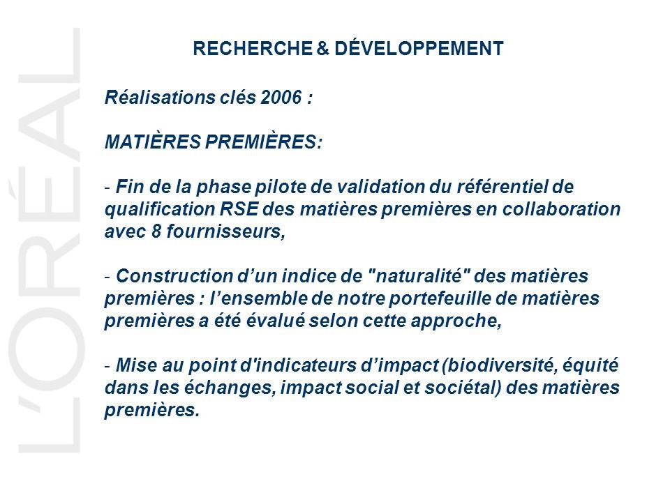RECHERCHE & DÉVELOPPEMENT Réalisations clés 2006 : MATIÈRES PREMIÈRES: - Fin de la phase pilote de validation du référentiel de qualification RSE des