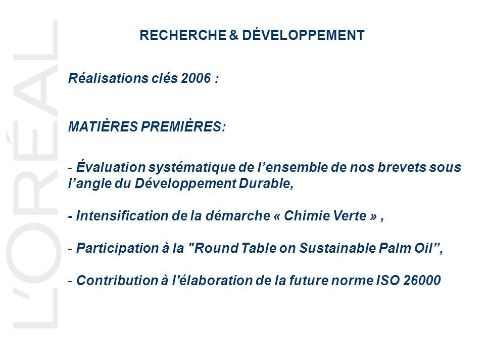 RECHERCHE & DÉVELOPPEMENT Réalisations clés 2006 : MATIÈRES PREMIÈRES: - Évaluation systématique de lensemble de nos brevets sous langle du Développem