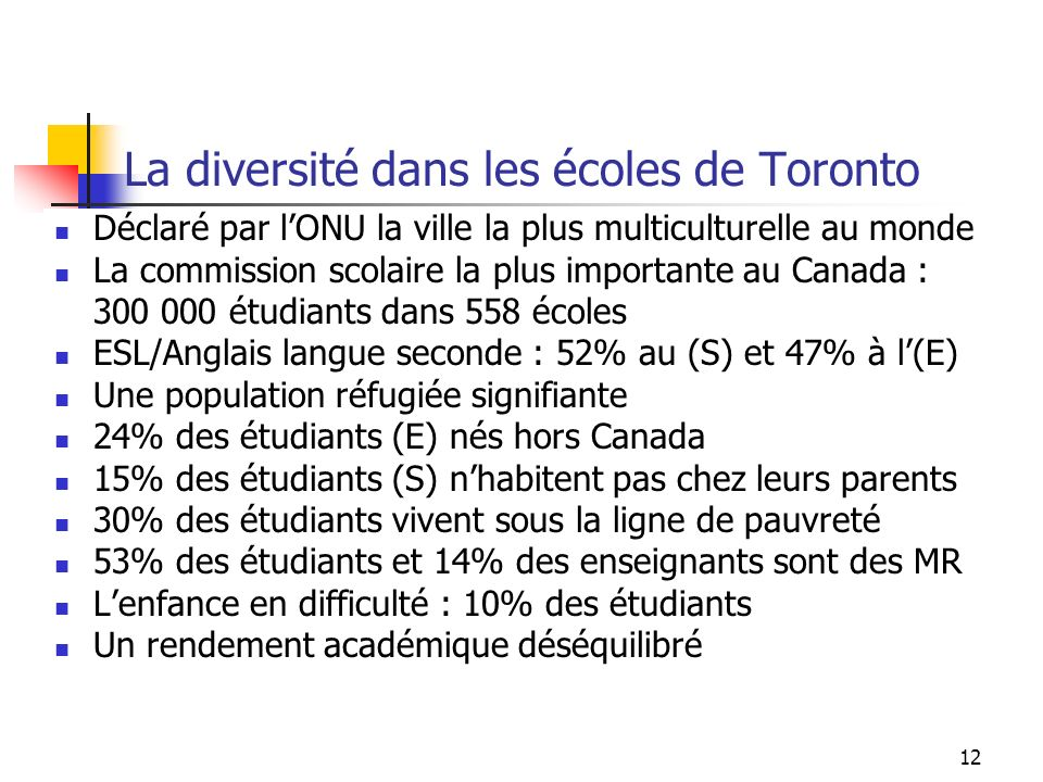 12 La diversité dans les écoles de Toronto Déclaré par lONU la ville la plus multiculturelle au monde La commission scolaire la plus importante au Canada : 300 000 étudiants dans 558 écoles ESL/Anglais langue seconde : 52% au (S) et 47% à l(E) Une population réfugiée signifiante 24% des étudiants (E) nés hors Canada 15% des étudiants (S) nhabitent pas chez leurs parents 30% des étudiants vivent sous la ligne de pauvreté 53% des étudiants et 14% des enseignants sont des MR Lenfance en difficulté : 10% des étudiants Un rendement académique déséquilibré