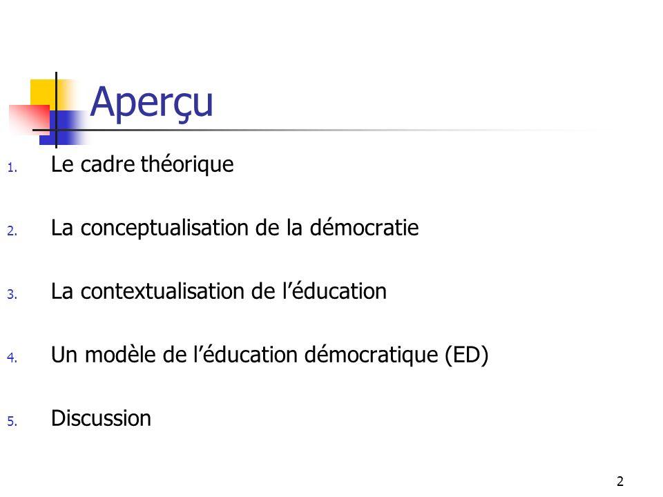 2 Aperçu 1.Le cadre théorique 2. La conceptualisation de la démocratie 3.