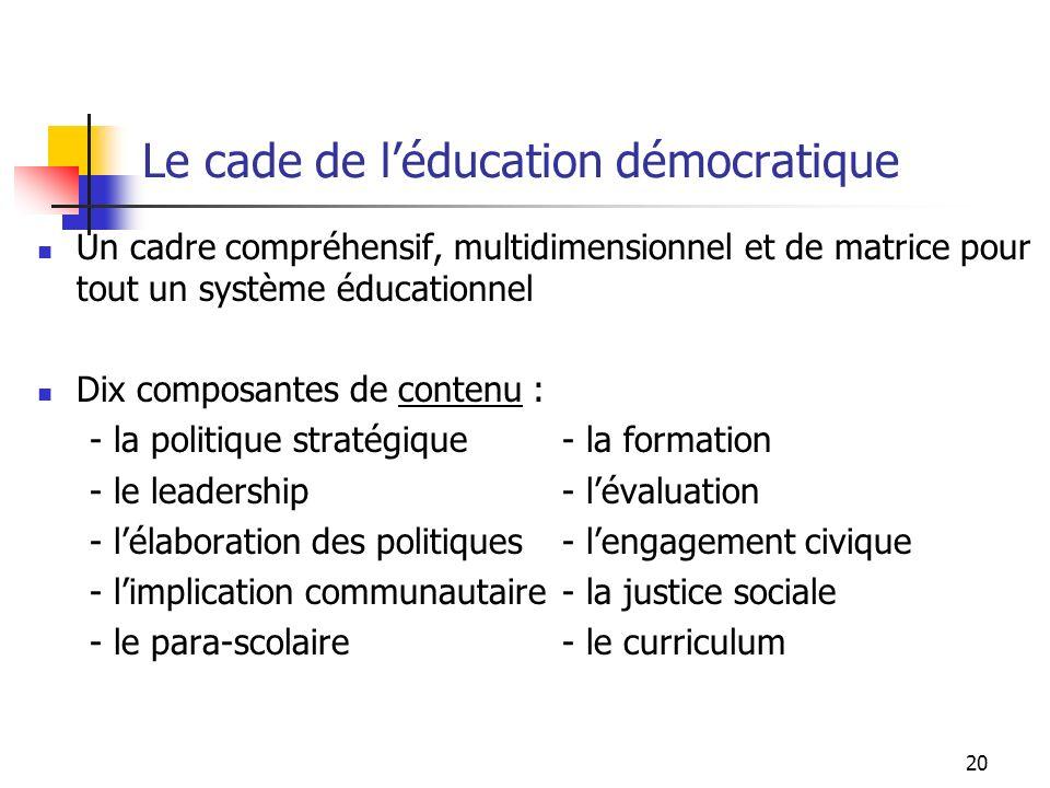 20 Le cade de léducation démocratique Un cadre compréhensif, multidimensionnel et de matrice pour tout un système éducationnel Dix composantes de contenu : - la politique stratégique - la formation - le leadership- lévaluation - lélaboration des politiques- lengagement civique - limplication communautaire - la justice sociale - le para-scolaire- le curriculum