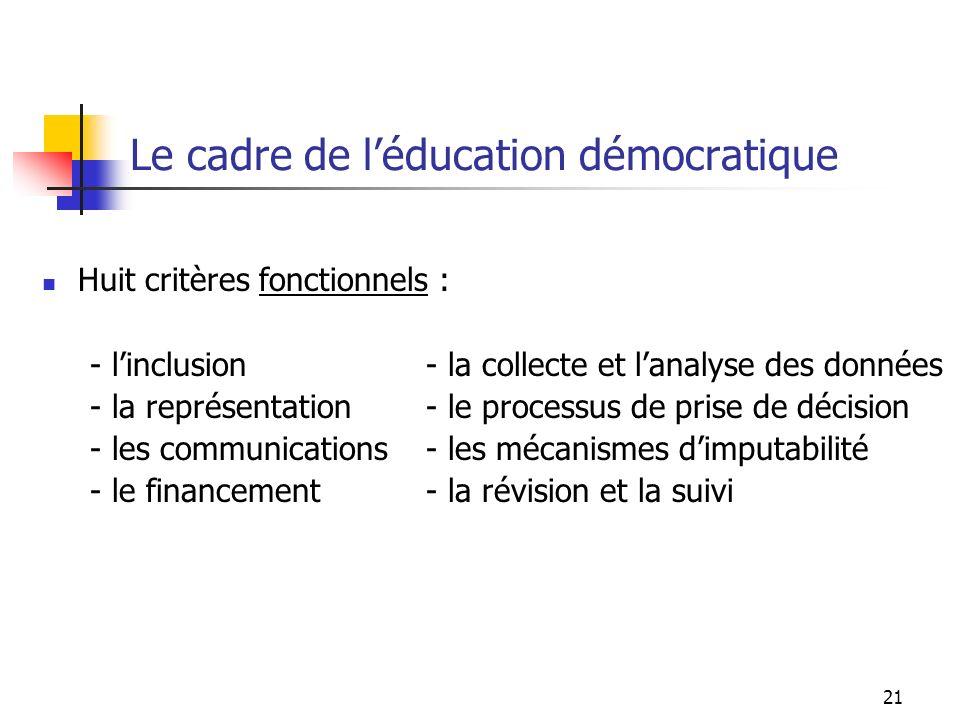 21 Le cadre de léducation démocratique Huit critères fonctionnels : - linclusion- la collecte et lanalyse des données - la représentation- le processus de prise de décision - les communications- les mécanismes dimputabilité - le financement- la révision et la suivi