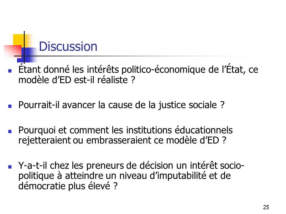 25 Discussion Étant donné les intérêts politico-économique de lÉtat, ce modèle dED est-il réaliste .