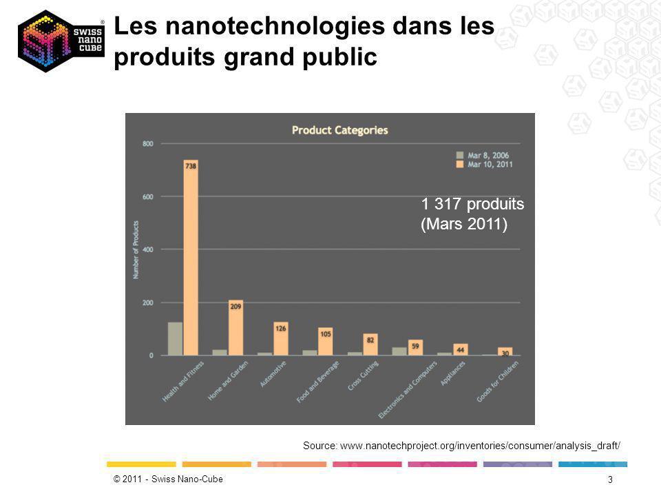 © 2011 - Swiss Nano-Cube Les nanotechnologies dans les produits grand public 3 Source: www.nanotechproject.org/inventories/consumer/analysis_draft/ 1 317 produits (Mars 2011)