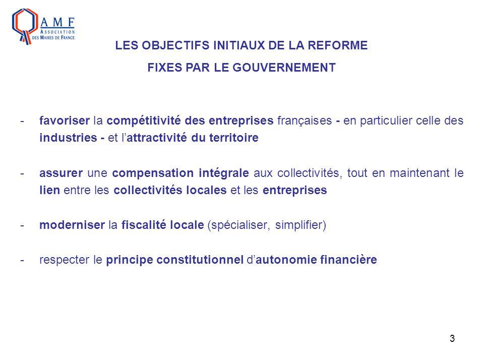 14 LA COTISATION FONCIERE DES ENTREPRISES Le cas des titulaires de bénéfices non commerciaux (BNC) Dans le projet de loi initial, les titulaires de bénéfices non commerciaux (ex: professions libérales), les fiduciaires, et les intermédiaires de commerce, employant moins de 5 salariés (et non soumis à limpôt sur les sociétés) avaient, comme base de CFE, la même que celle appliquée à la TP: - 6% des recettes (5,5% après le vote du Sénat) - et la valeur locative des biens passibles dune taxe foncière - pas de soumission à la cotisation sur la valeur ajoutée des entreprises Le Conseil constitutionnel a censuré cette disposition, en estimant quelle créait une rupture dégalité (entre les titulaires de BNC employant plus et moins de 5 salariés ), contraire à larticle 13 de la déclaration de 1789 et à larticle 34 de la Constitution Il résulte de cette censure une perte de produit de CFE denviron 800 millions, dont le coût sera supporté, en 2010, par lÉtat Un nouveau texte, spécifique aux titulaires de BNC, pourrait être présenté par le gouvernement dans le courant de lannée 2010.