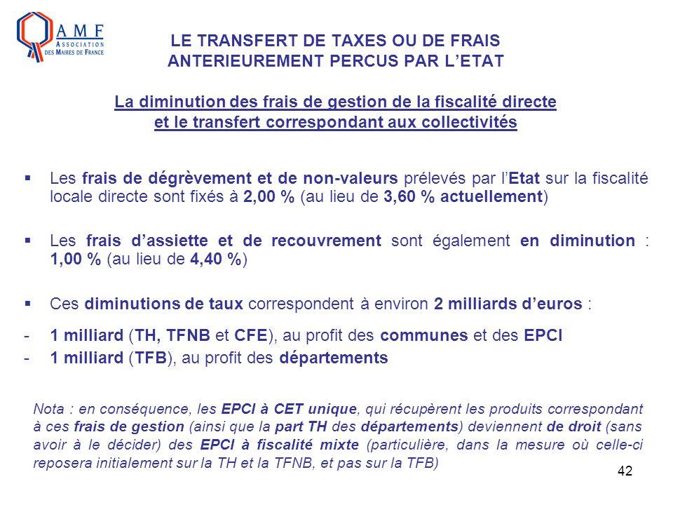 42 LE TRANSFERT DE TAXES OU DE FRAIS ANTERIEUREMENT PERCUS PAR LETAT La diminution des frais de gestion de la fiscalité directe et le transfert corres