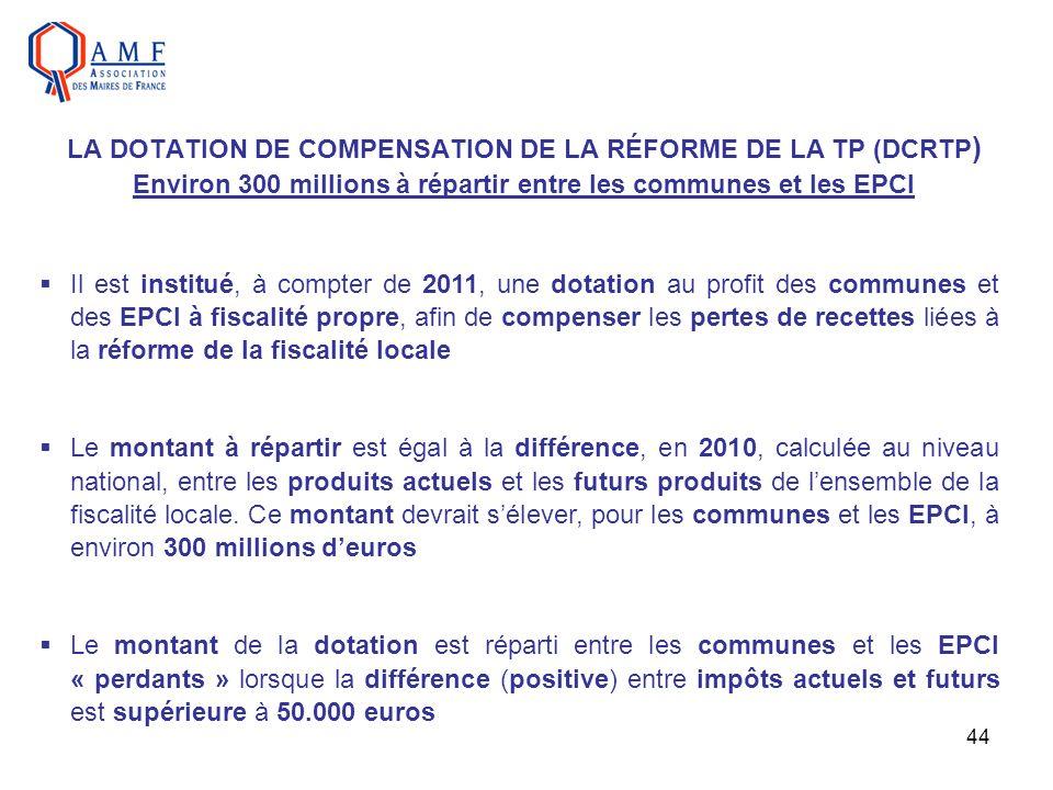 44 LA DOTATION DE COMPENSATION DE LA RÉFORME DE LA TP (DCRTP ) Environ 300 millions à répartir entre les communes et les EPCI Il est institué, à compt