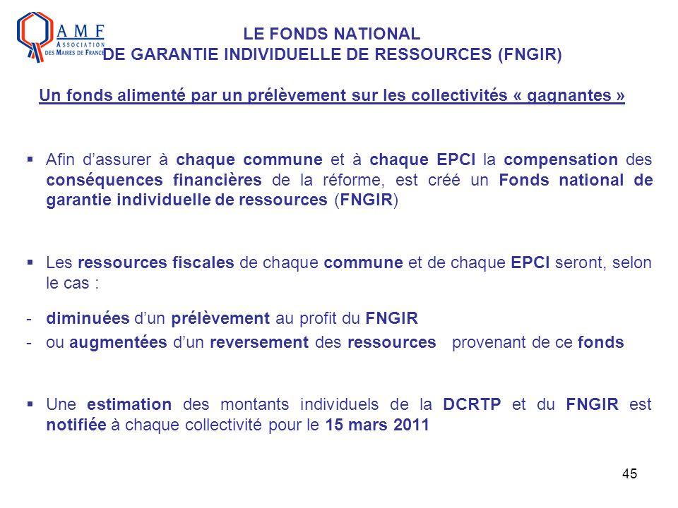 45 LE FONDS NATIONAL DE GARANTIE INDIVIDUELLE DE RESSOURCES (FNGIR) Un fonds alimenté par un prélèvement sur les collectivités « gagnantes » Afin dass