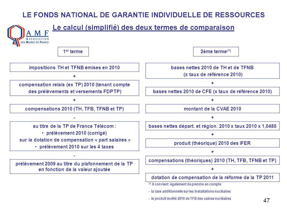 47 LE FONDS NATIONAL DE GARANTIE INDIVIDUELLE DE RESSOURCES Le calcul (simplifié) des deux termes de comparaison impositions TH et TFNB émises en 2010