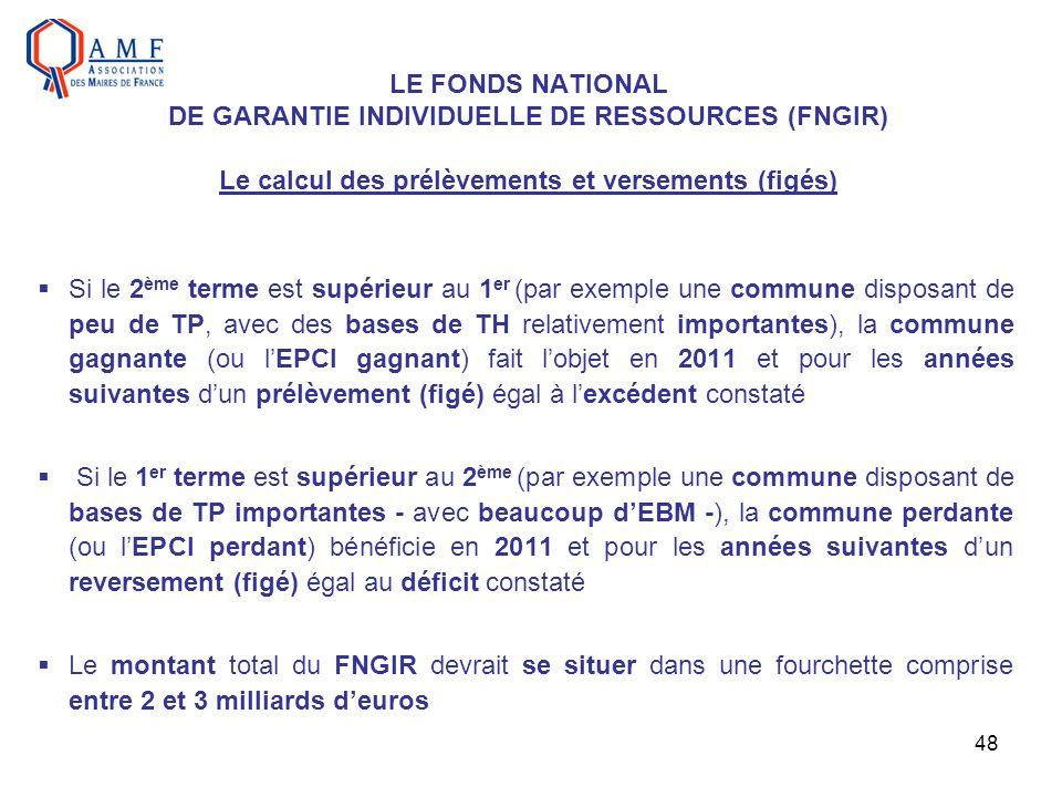 48 LE FONDS NATIONAL DE GARANTIE INDIVIDUELLE DE RESSOURCES (FNGIR) Le calcul des prélèvements et versements (figés) Si le 2 ème terme est supérieur a