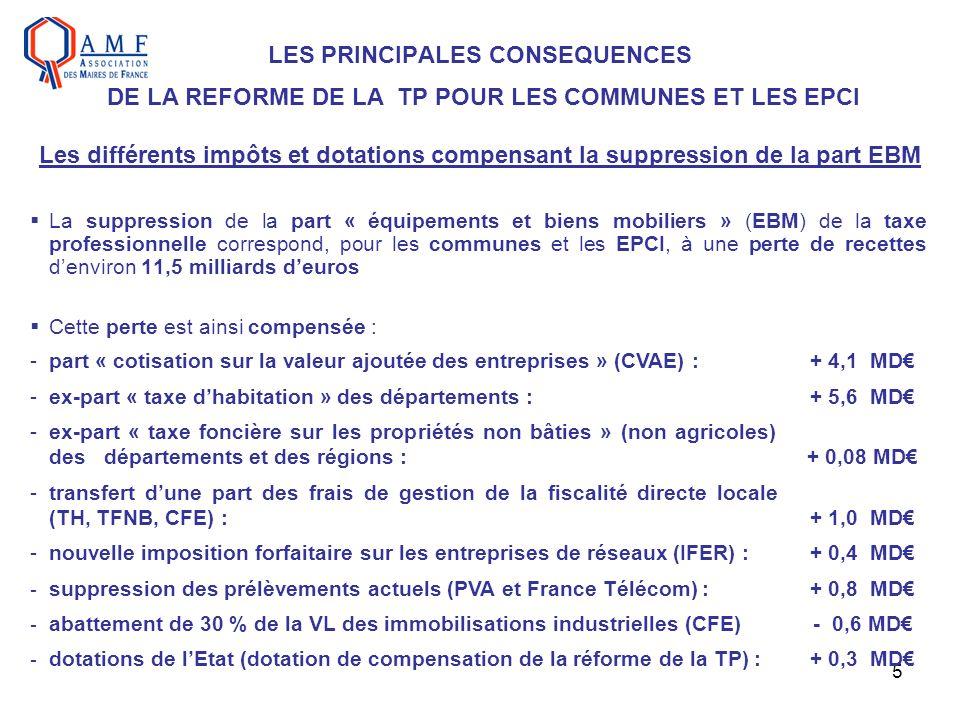 5 LES PRINCIPALES CONSEQUENCES DE LA REFORME DE LA TP POUR LES COMMUNES ET LES EPCI Les différents impôts et dotations compensant la suppression de la