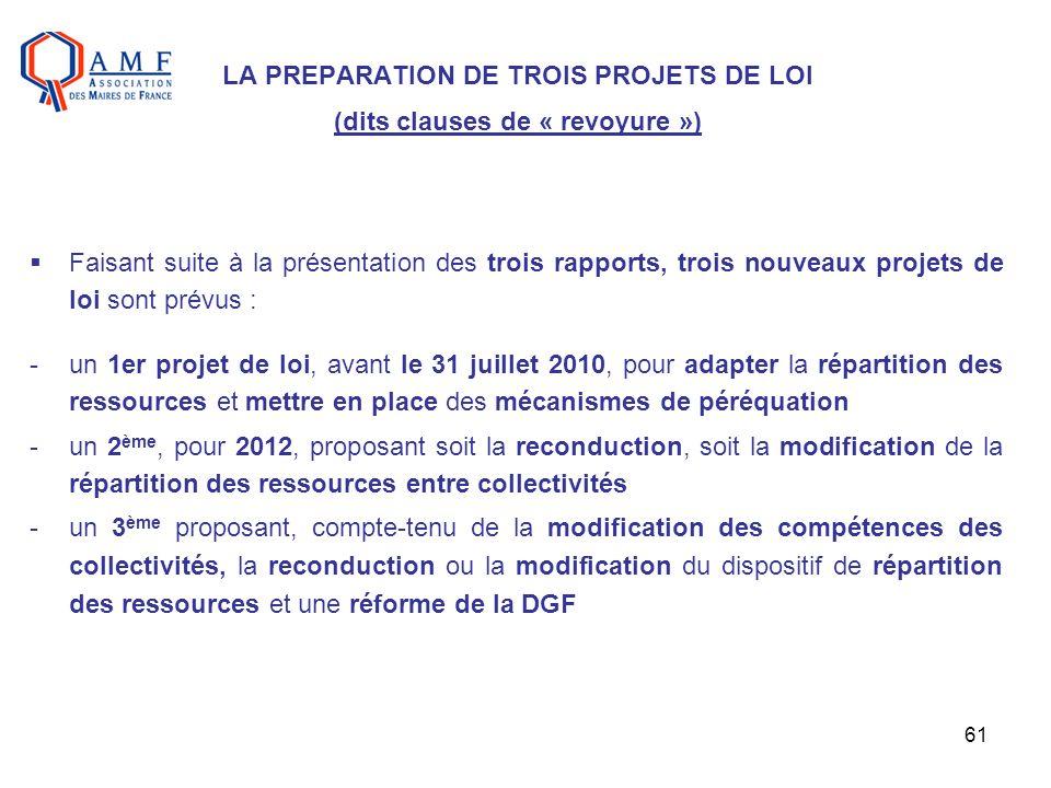 61 LA PREPARATION DE TROIS PROJETS DE LOI (dits clauses de « revoyure ») Faisant suite à la présentation des trois rapports, trois nouveaux projets de