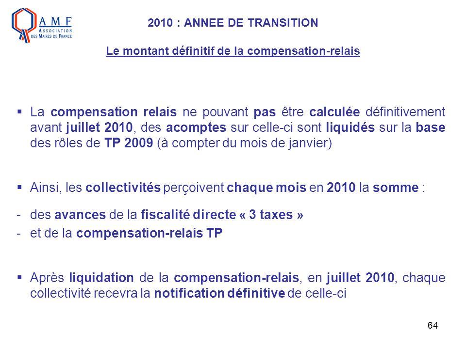 64 2010 : ANNEE DE TRANSITION Le montant définitif de la compensation-relais La compensation relais ne pouvant pas être calculée définitivement avant