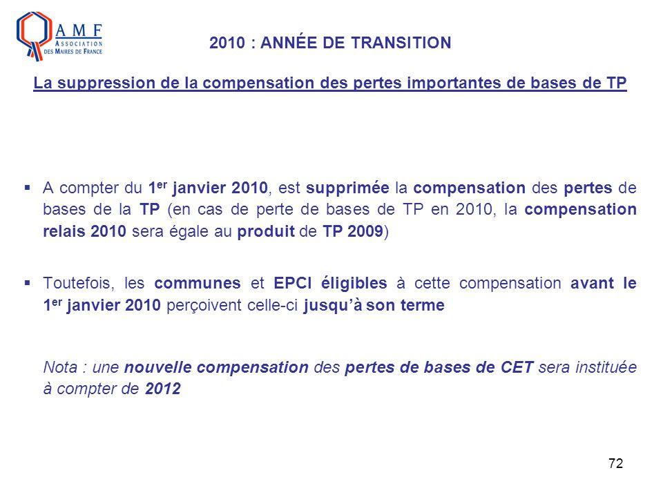 72 A compter du 1 er janvier 2010, est supprimée la compensation des pertes de bases de la TP (en cas de perte de bases de TP en 2010, la compensation