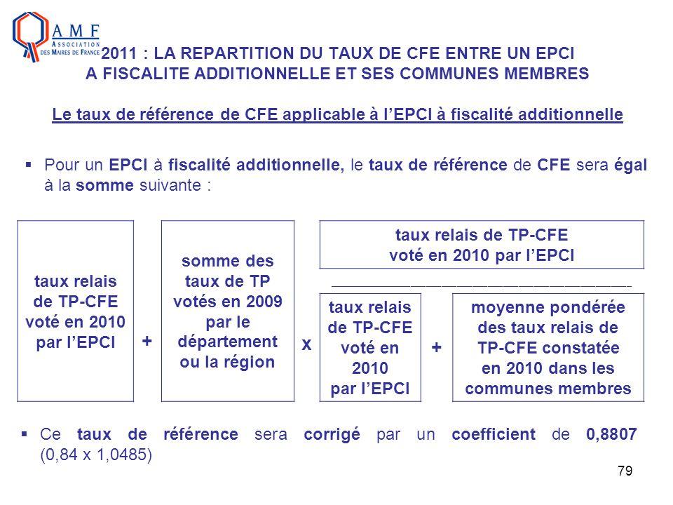 79 2011 : LA REPARTITION DU TAUX DE CFE ENTRE UN EPCI A FISCALITE ADDITIONNELLE ET SES COMMUNES MEMBRES Le taux de référence de CFE applicable à lEPCI