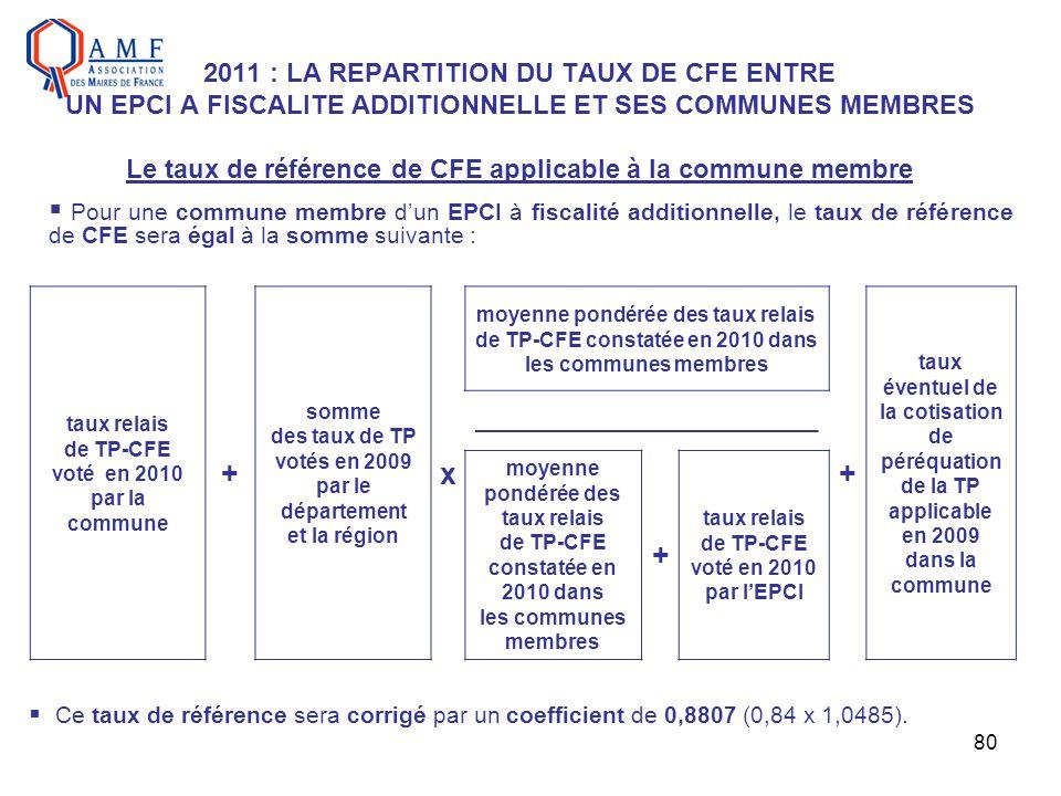 80 2011 : LA REPARTITION DU TAUX DE CFE ENTRE UN EPCI A FISCALITE ADDITIONNELLE ET SES COMMUNES MEMBRES Le taux de référence de CFE applicable à la co