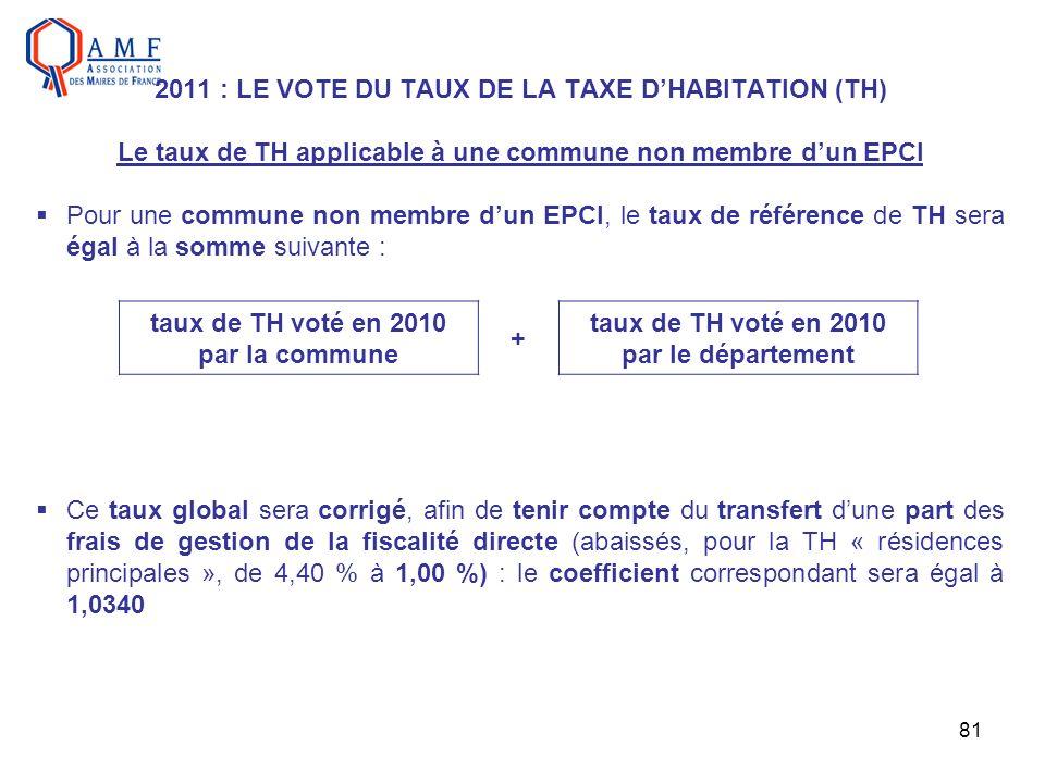 81 2011 : LE VOTE DU TAUX DE LA TAXE DHABITATION (TH) Le taux de TH applicable à une commune non membre dun EPCI Pour une commune non membre dun EPCI,
