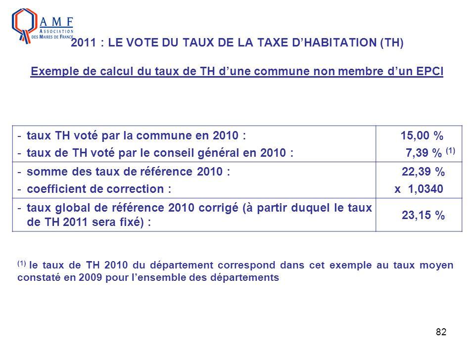 82 2011 : LE VOTE DU TAUX DE LA TAXE DHABITATION (TH) Exemple de calcul du taux de TH dune commune non membre dun EPCI -taux TH voté par la commune en