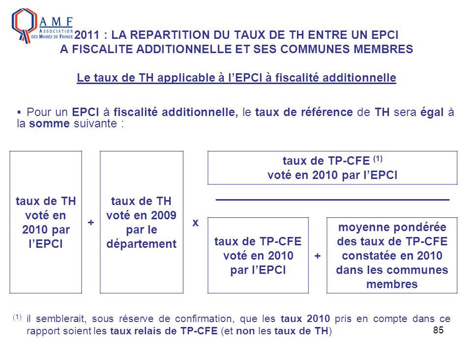 85 2011 : LA REPARTITION DU TAUX DE TH ENTRE UN EPCI A FISCALITE ADDITIONNELLE ET SES COMMUNES MEMBRES Le taux de TH applicable à lEPCI à fiscalité ad