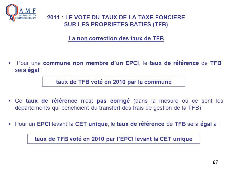 87 2011 : LE VOTE DU TAUX DE LA TAXE FONCIERE SUR LES PROPRIETES BATIES (TFB) La non correction des taux de TFB Pour une commune non membre dun EPCI,