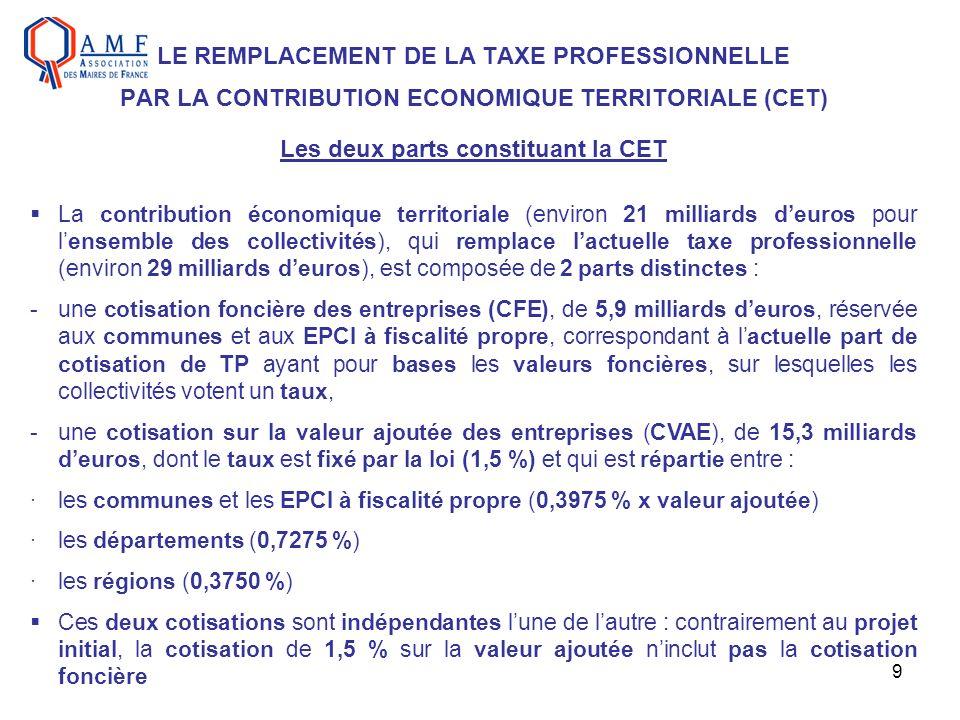 9 LE REMPLACEMENT DE LA TAXE PROFESSIONNELLE PAR LA CONTRIBUTION ECONOMIQUE TERRITORIALE (CET) Les deux parts constituant la CET La contribution écono