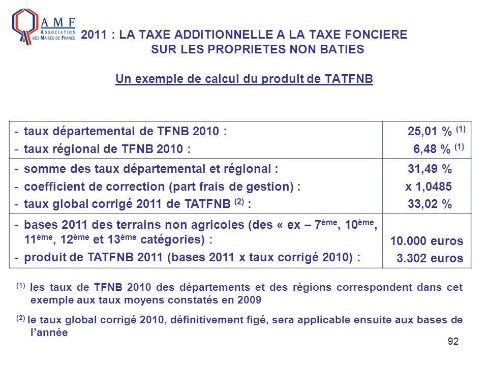 92 2011 : LA TAXE ADDITIONNELLE A LA TAXE FONCIERE SUR LES PROPRIETES NON BATIES Un exemple de calcul du produit de TATFNB (1) les taux de TFNB 2010 d