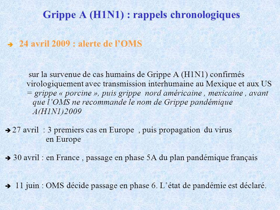 Grippe A (H1N1) : rappels chronologiques 24 avril 2009 : alerte de lOMS sur la survenue de cas humains de Grippe A (H1N1) confirmés virologiquement av