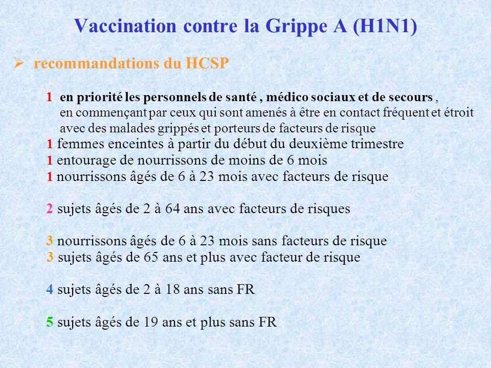 Vaccination contre la Grippe A (H1N1) recommandations du HCSP 1 en priorité les personnels de santé, médico sociaux et de secours, en commençant par c
