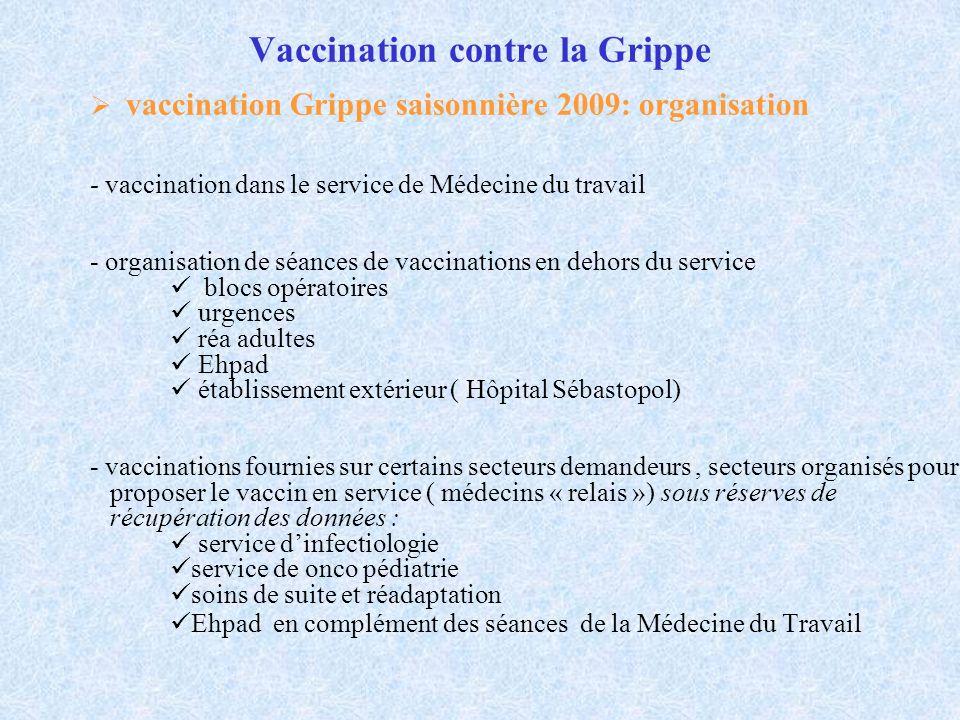 Vaccination contre la Grippe vaccination Grippe saisonnière 2009: organisation - vaccination dans le service de Médecine du travail - organisation de