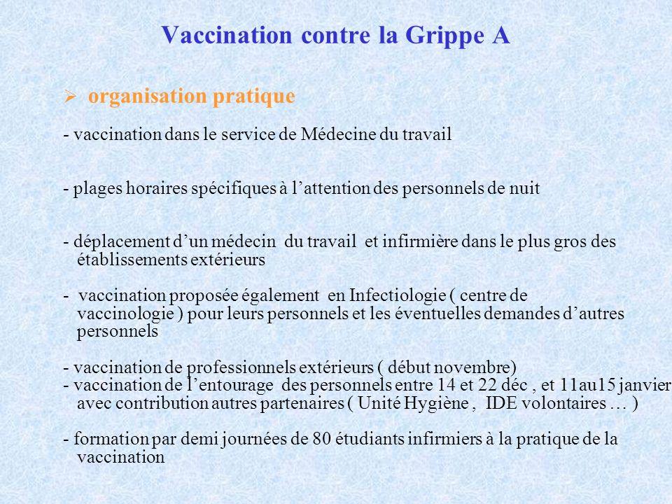 Vaccination contre la Grippe A organisation pratique - vaccination dans le service de Médecine du travail - plages horaires spécifiques à lattention d