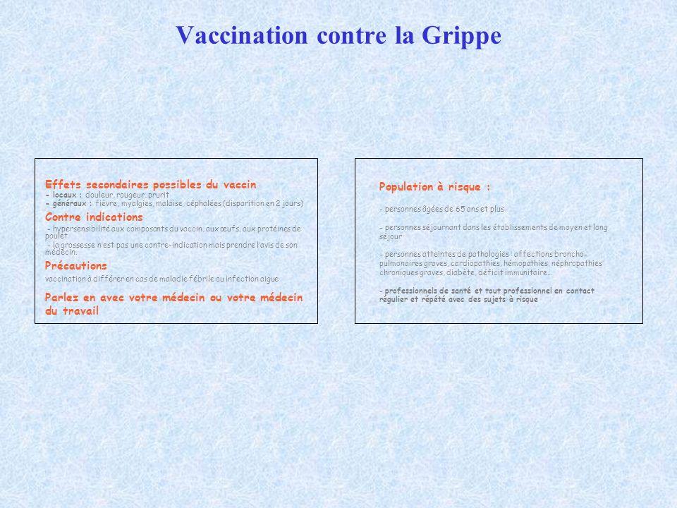 Vaccination contre la Grippe Effets secondaires possibles du vaccin - locaux : douleur, rougeur, prurit - généraux : fièvre, myalgies, malaise, céphal