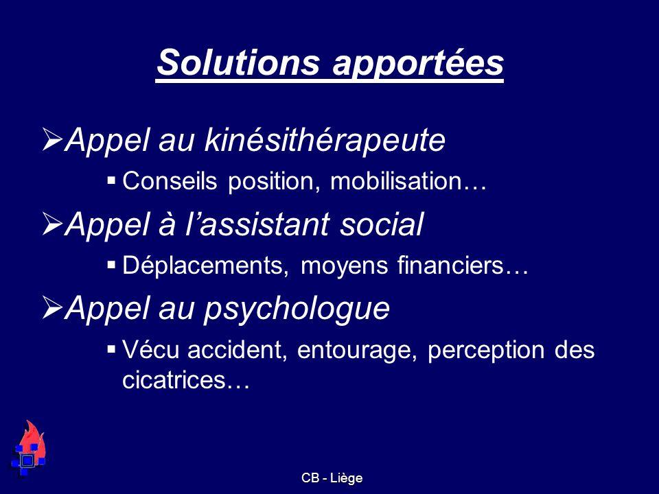 Solutions apportées Appel au kinésithérapeute Conseils position, mobilisation… Appel à lassistant social Déplacements, moyens financiers… Appel au psy